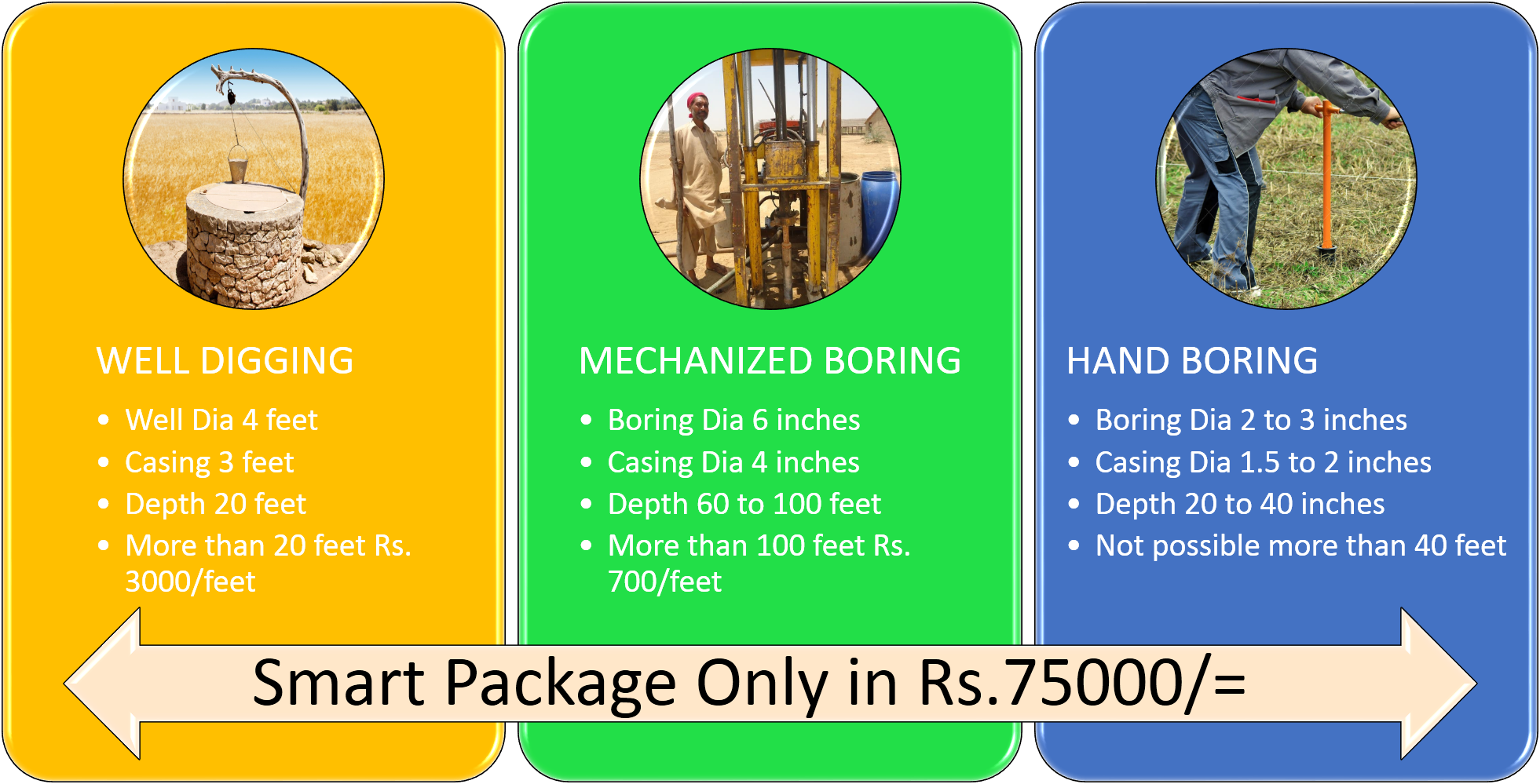 Boring & Drilling – Welcome To Ultra Pure Pakistan